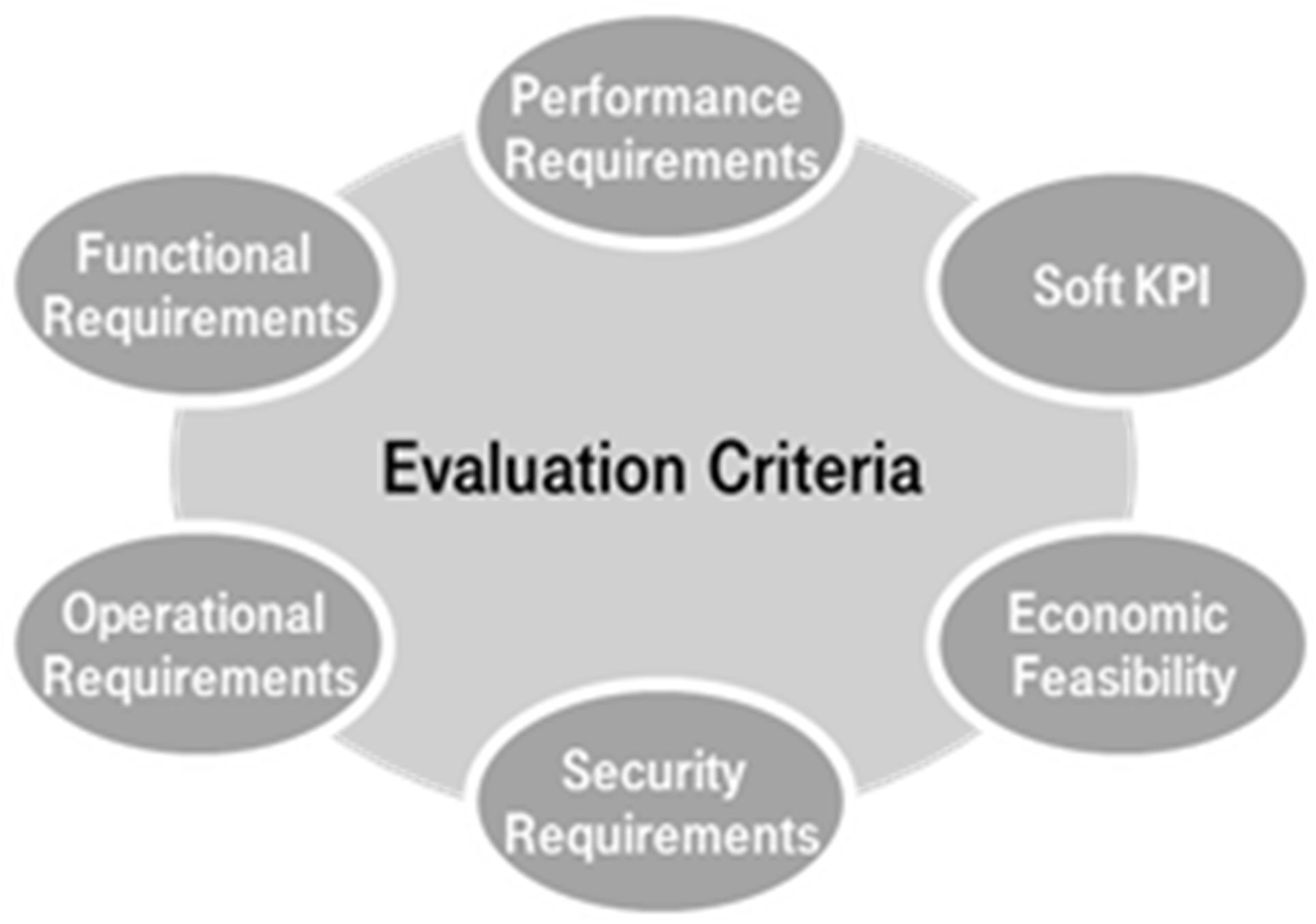 Awesome Figure 1: 5G NORMA Evaluation Criteria.